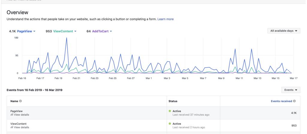 come collegare shopify e facebook?