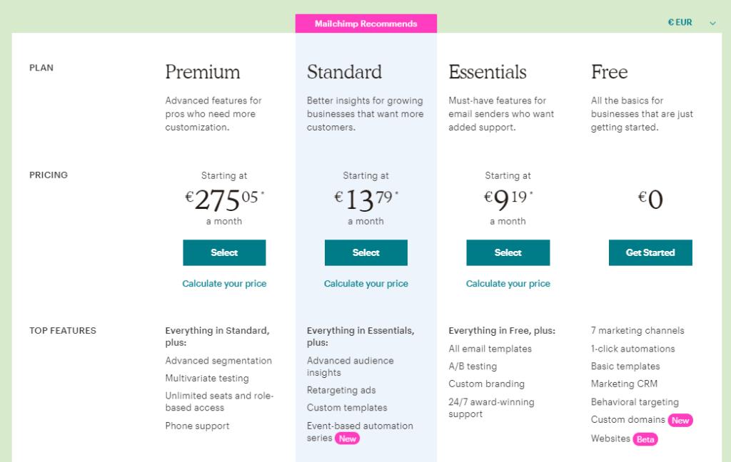 Recensione Mailchimp: i prezzi